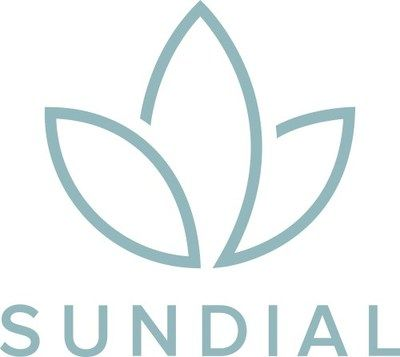 Sundial Growers Inc Logo